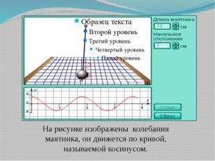 На рисунке изображены колебания маятника, он движется по кривой, называемой к