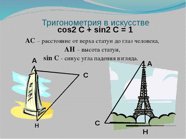 Тригонометрия в искусстве cos2 С + sin2 С = 1 АС – расстояние от верха статуи...