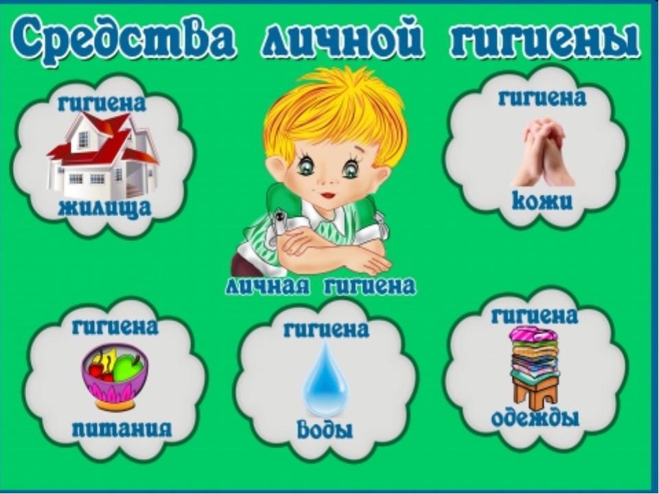 Правила личной гигиены ребенка в картинках