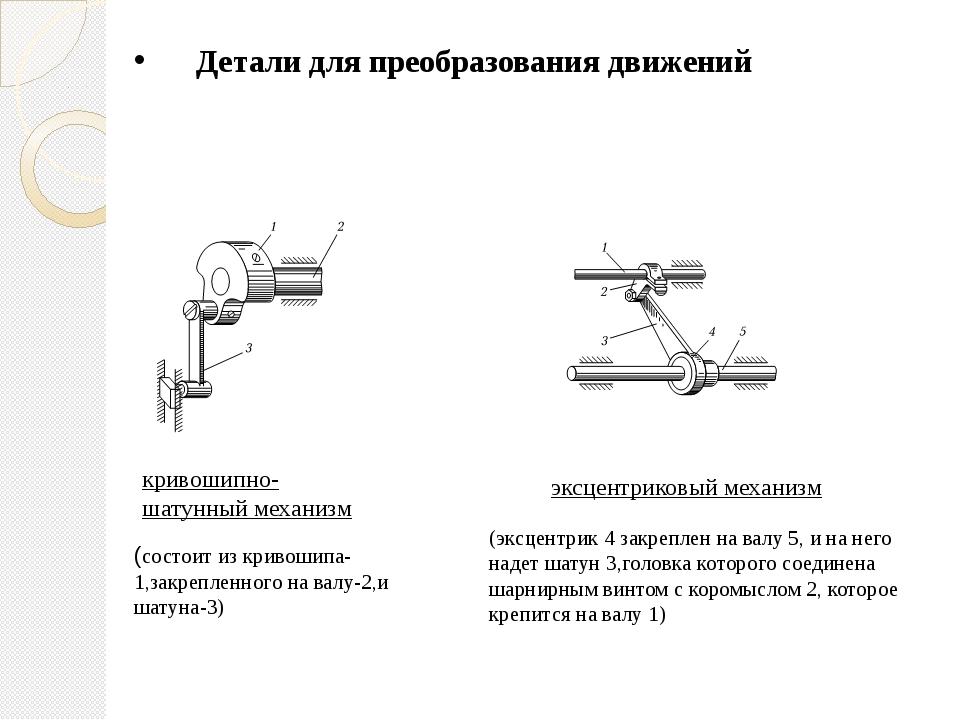 Детали для преобразования движений кривошипно-шатунный механизм эксцентриков...