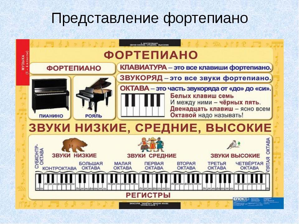 Представление фортепиано