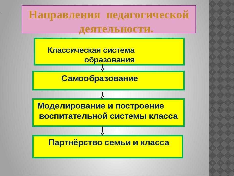 Направления педагогической деятельности. Классическая система образования...
