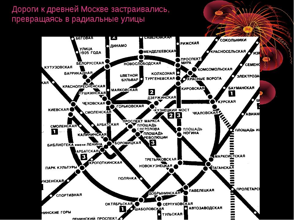 Дороги к древней Москве застраивались, превращаясь в радиальные улицы