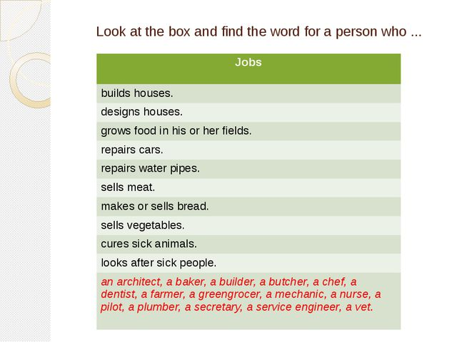 Look at the box and find the word for a person who ... Jobs builds houses. de...