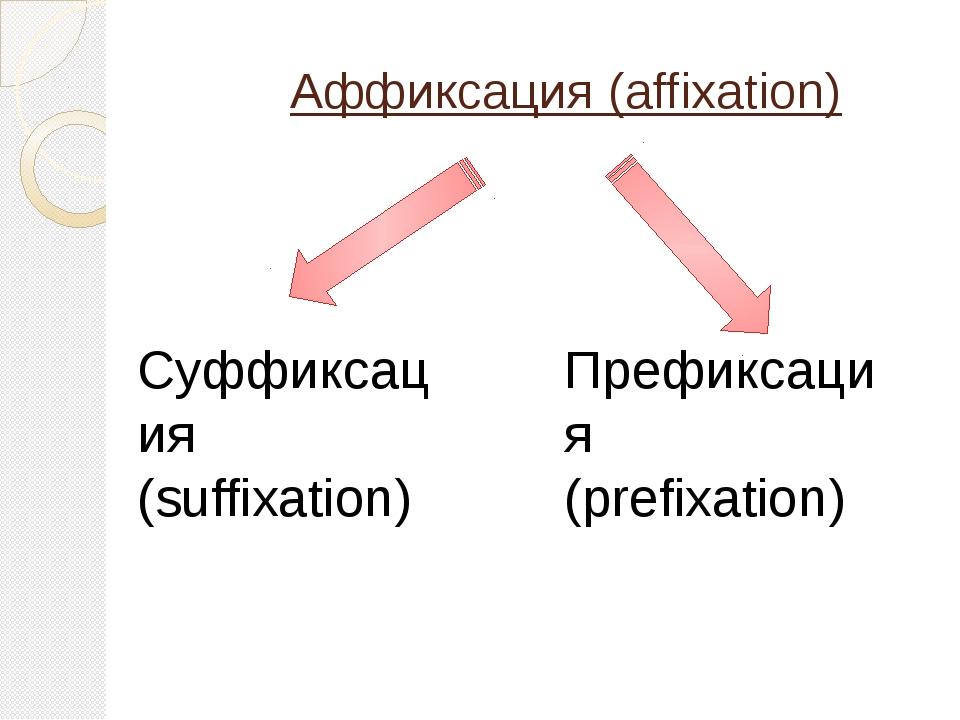 Аффиксация (affixation) Суффиксация (suffixation) Префиксация (prefixation)