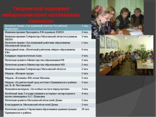Творческий портрет педагогического коллектива гимназии Почетное звание «Заслу
