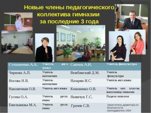 Новые члены педагогического коллектива гимназии за последние 3 года Степаненк