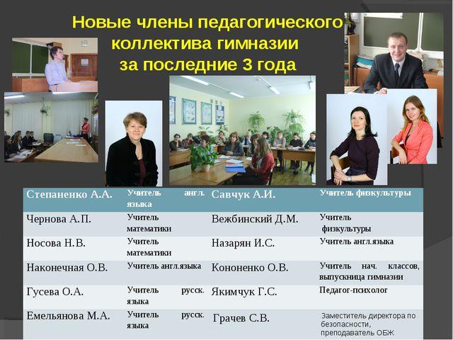 Новые члены педагогического коллектива гимназии за последние 3 года Степаненк...