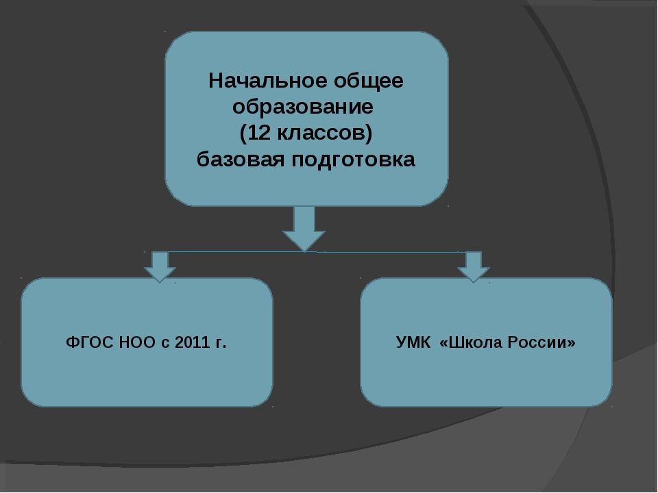 Начальное общее образование (12 классов) базовая подготовка УМК «Школа России...