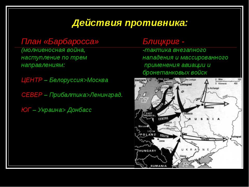 Действия противника: План «Барбаросса» (молниеносная война, наступление по тр...