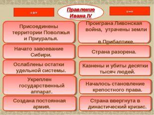Правление Ивана IV «–» «+» Ослаблены остатки удельной системы. Укреплен госуд