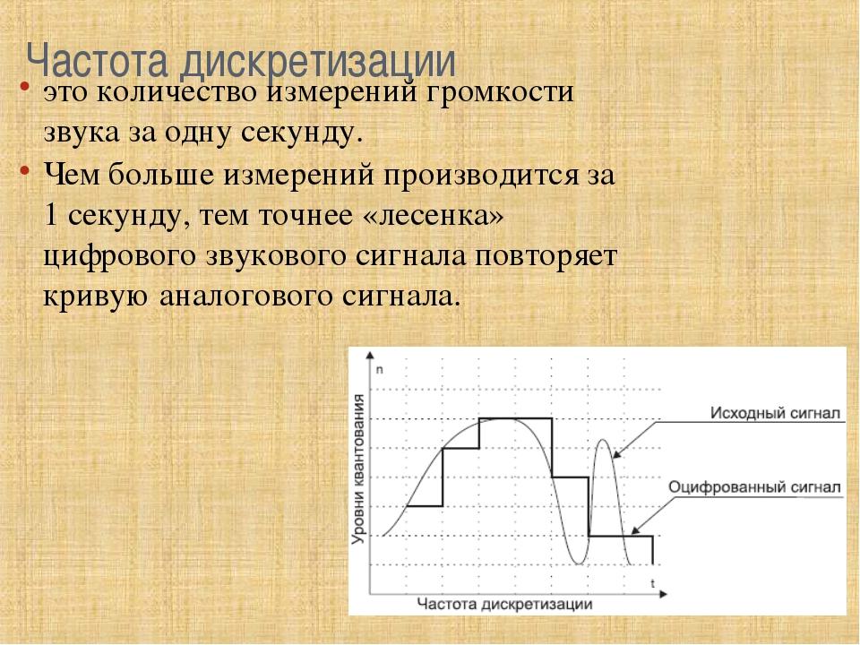 Частота дискретизации это количество измерений громкости звука за одну секунд...