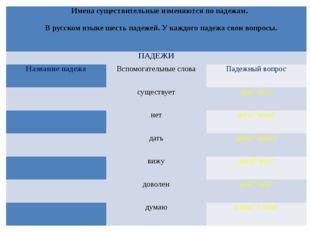 Именасуществительные изменяются по падежам.  В русском языке шесть падежей.