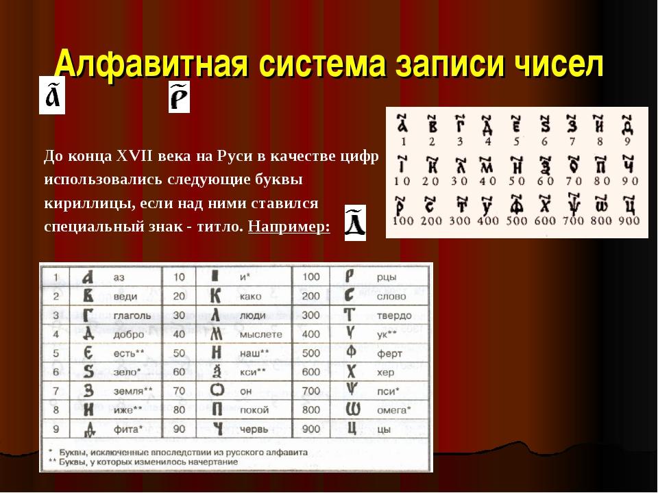 Алфавитная система записи чисел До конца XVII века на Руси в качестве цифр и...