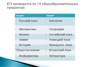 предмет предмет Русский язык  Биология Математика  География Физика Англ