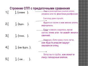 Строение СПП с придаточными сравнения 1.[ ], (словно ). 2.[ ], (будто.. ). 3.