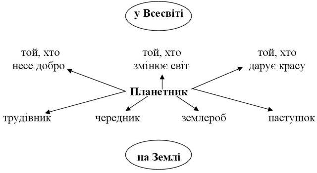 http://klasnaocinka.com.ua/uploads/editor/3348/388986/blog_15596/images/untitled_2_00copy.jpg