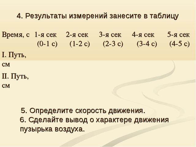 4. Результаты измерений занесите в таблицу 5. Определите скорость движения. 6...
