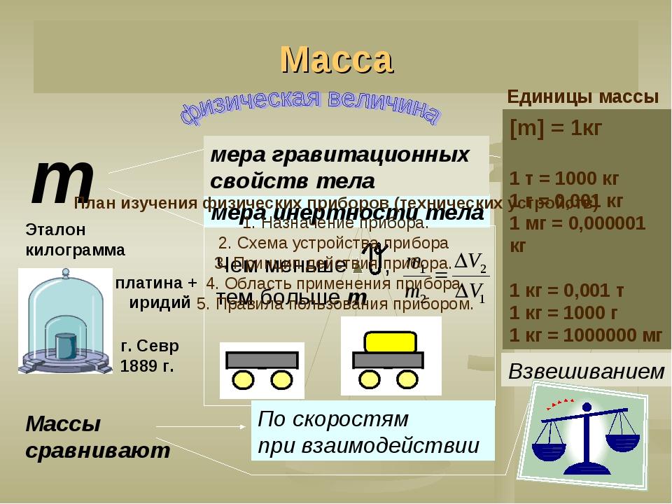 Масса Единицы массы m мера инертности тела Чем меньше , тем больше m Взвешива...