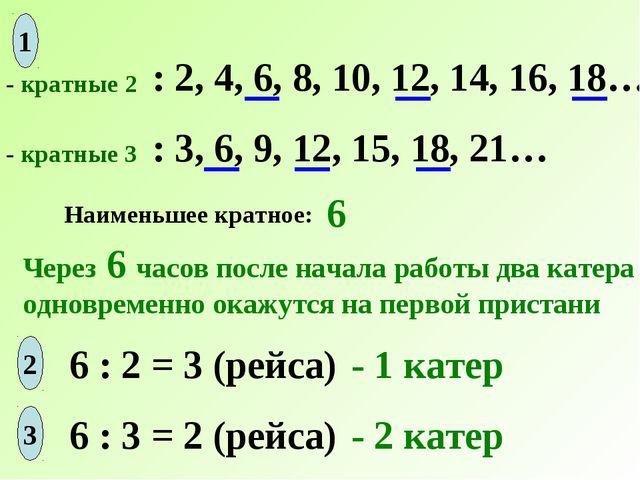 - кратные 2 - кратные 3 : 2, 4, 6, 8, 10, 12, 14, 16, 18… : 3, 6, 9, 12, 15,...
