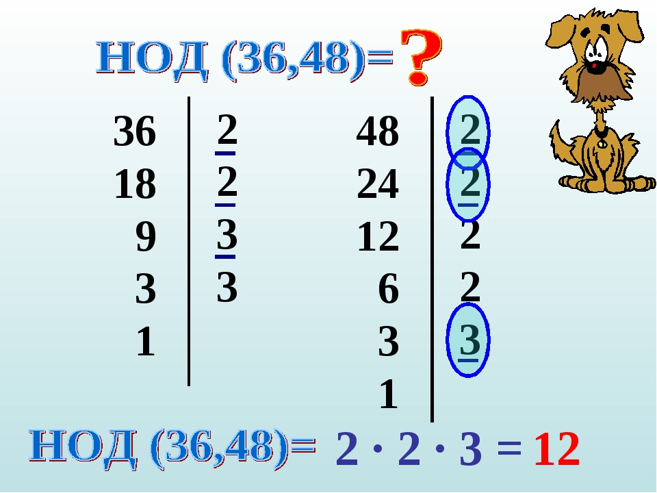 36 18 9 3 1 2 2 3 3 48 24 12 6 3 1 2 2 2 2 3 2 · 2 · 3 = 12