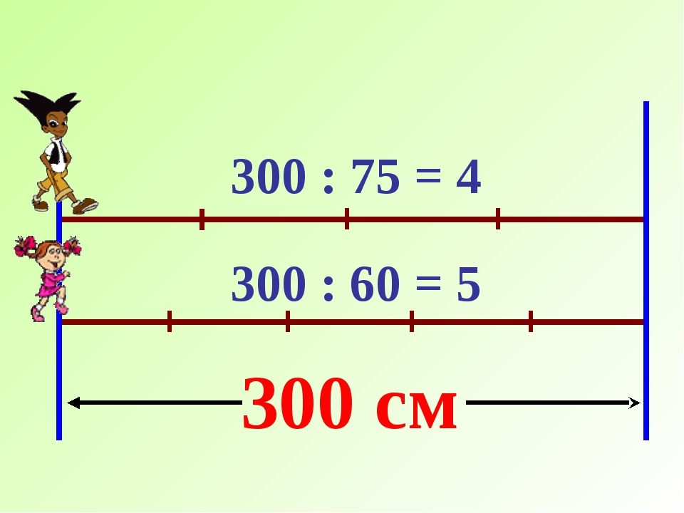 300 см 300 : 75 = 4 300 : 60 = 5