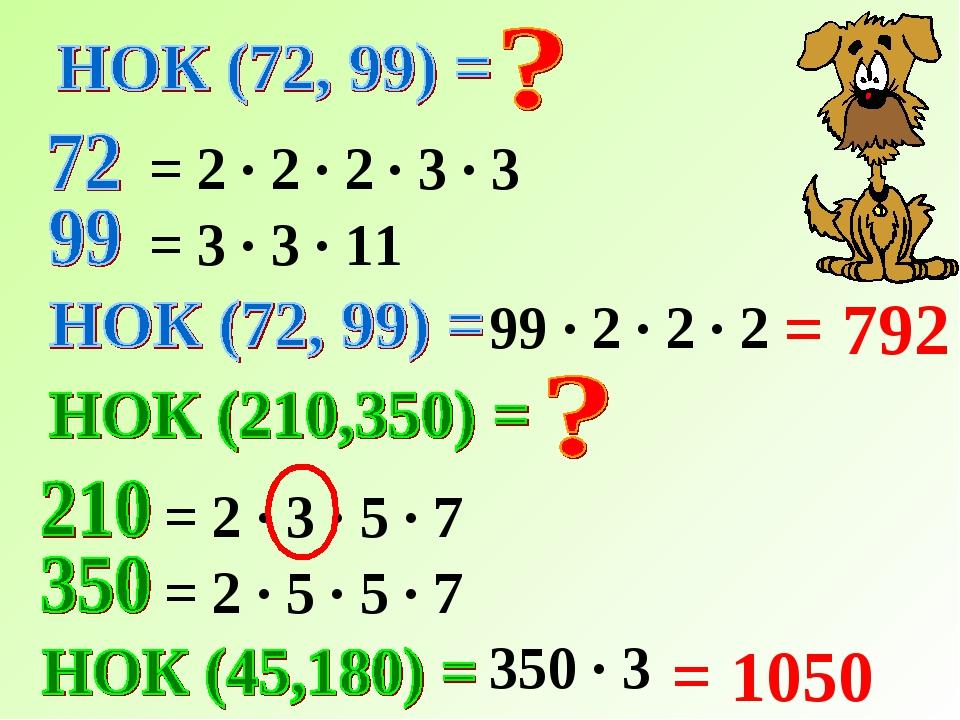 = 2 · 2 · 2 · 3 · 3 = 3 · 3 · 11 99 · 2 · 2 · 2 = 792 = 2 · 3 · 5 · 7 = 2 · 5...