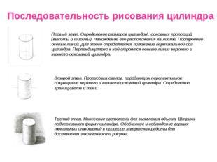 Последовательность рисования цилиндра Первый этап. Определение размеров цилин