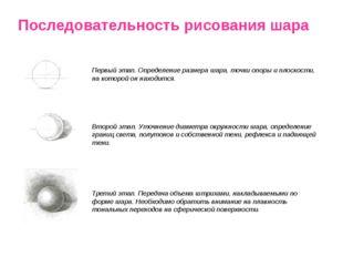Последовательность рисования шара Первый этап. Определение размера шара, точк
