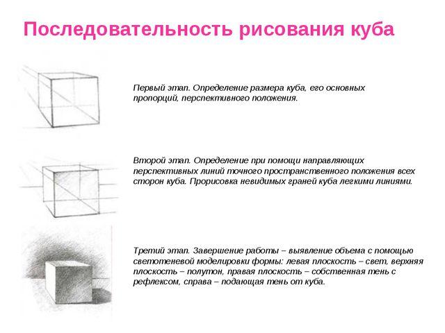 Последовательность рисования куба Первый этап. Определение размера куба, его...