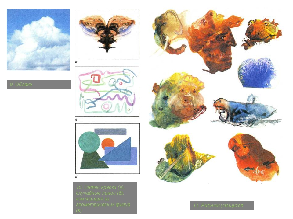 9. Облако 11. Рисунки учащихся 10. Пятно краски (а), случайные линии (б), ком...