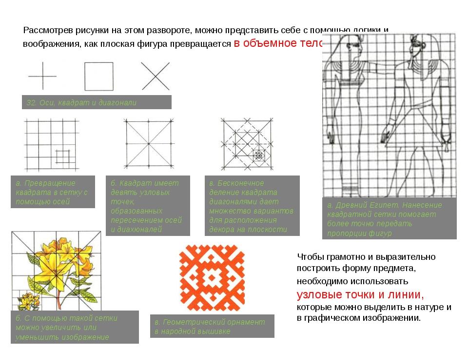 Рассмотрев рисунки на этом развороте, можно представить себе с помощью логики...