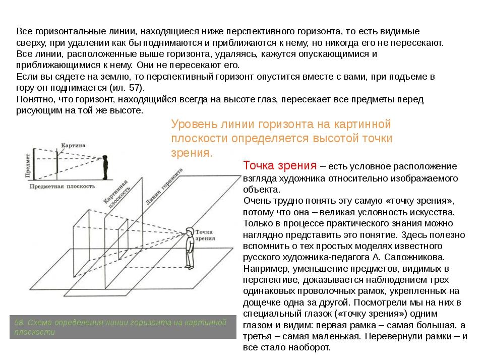 Все горизонтальные линии, находящиеся ниже перспективного горизонта, то есть...