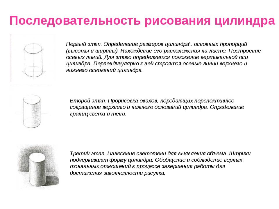 Последовательность рисования цилиндра Первый этап. Определение размеров цилин...