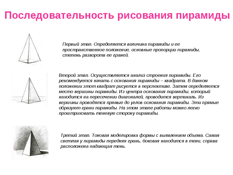 Последовательность рисования пирамиды Первый этап. Определяется величина пира...