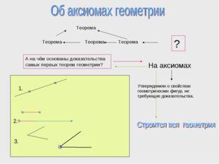 Теорема Теорема Теорема Теорема А на чём основаны доказательства самых первых