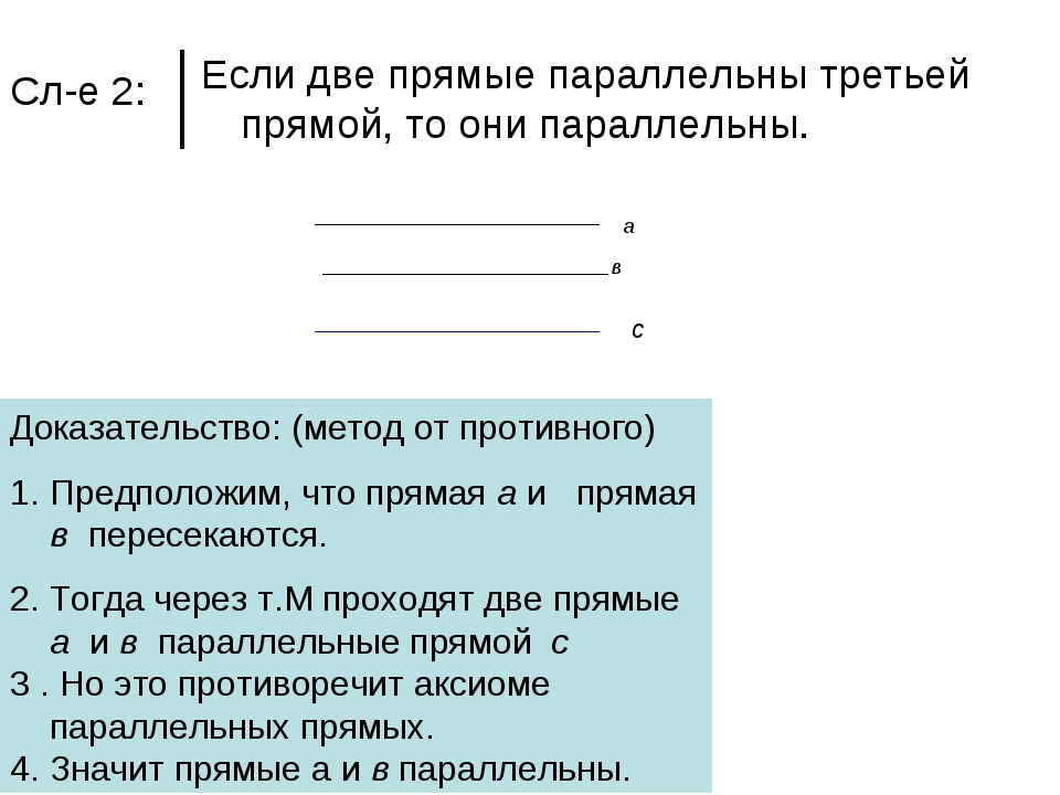 Если две прямые параллельны третьей прямой, то они параллельны. Доказательств...