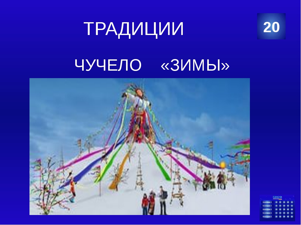 ИСКУССТВО ХОРОВОД 20 Категория Ваш ответ