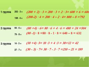 1 группа 202 ∙ 3 = 198 ∙ 4 = 2 группа 84 ∙ 6 = 79∙ 8 = 3 группа 14 ∙ 3 = 27