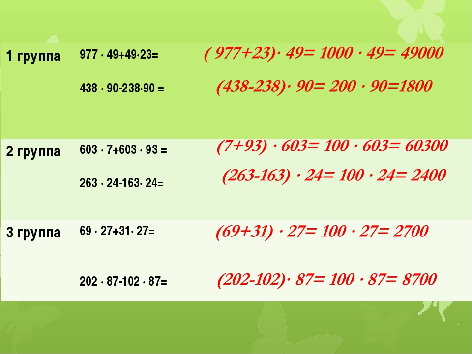 1 группа 977 ∙ 49+49∙23= 438 ∙ 90-238∙90 = 2 группа 603 ∙ 7+603∙ 93= 263∙ 24...