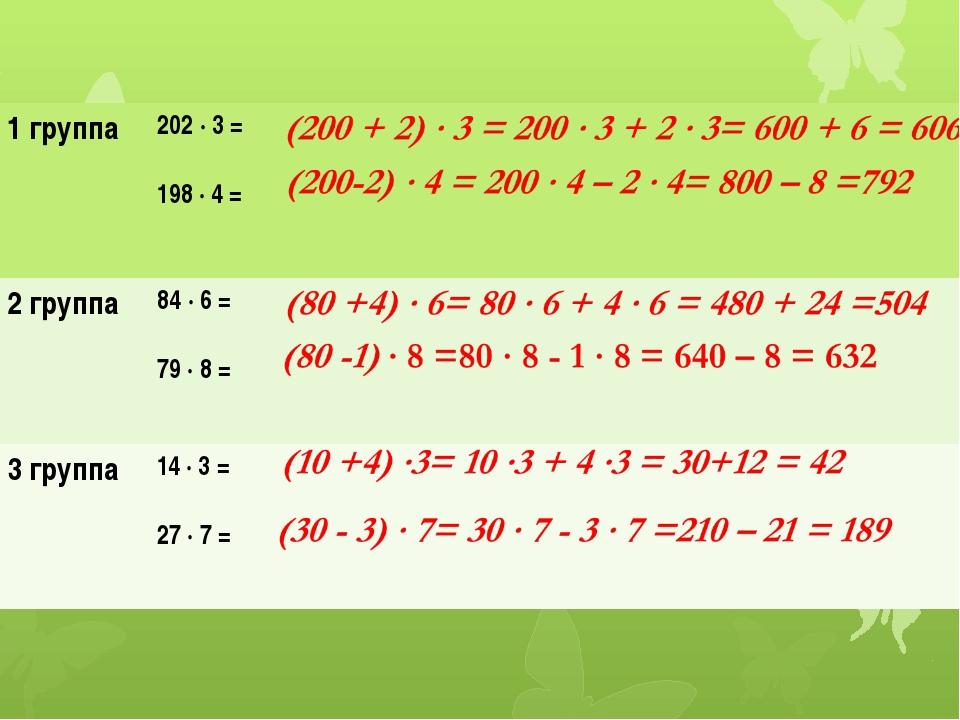 1 группа 202 ∙ 3 = 198 ∙ 4 = 2 группа 84 ∙ 6 = 79∙ 8 = 3 группа 14 ∙ 3 = 27...