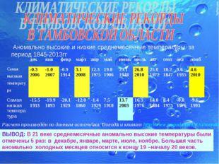 Аномально высокие и низкие среднемесячные температуры за период 1845-2013гг