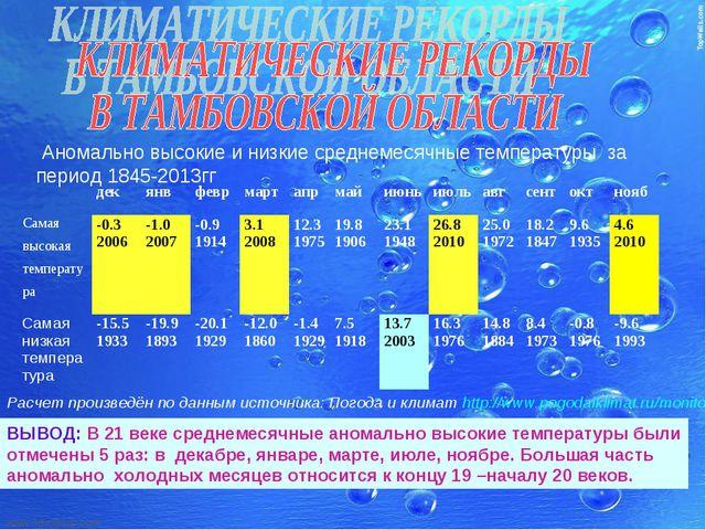 Аномально высокие и низкие среднемесячные температуры за период 1845-2013гг...