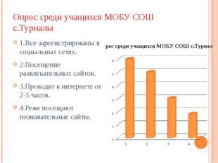 Опрос среди учащихся МОБУ СОШ с.Турналы 1.Все зарегистрированы в социальных с