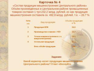 Карточка № 4 «Состав продукции машиностроения Центрального района» Объём прои