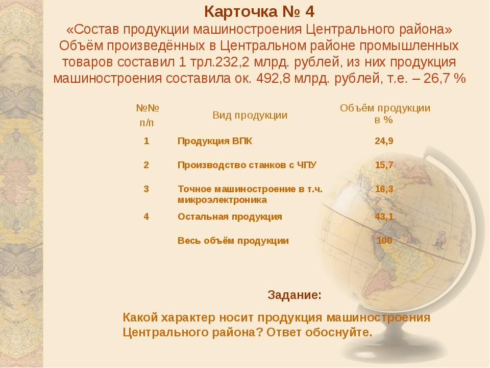 Карточка № 4 «Состав продукции машиностроения Центрального района» Объём прои...
