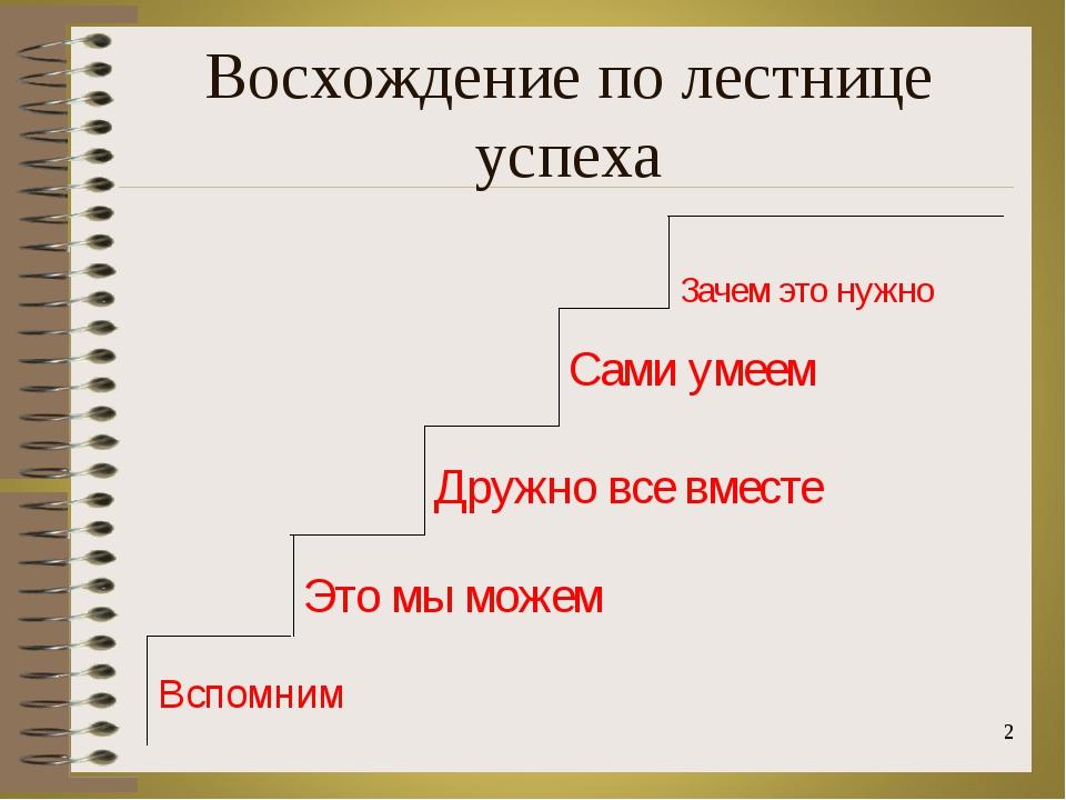 Восхождение по лестнице успеха * Вспомним Это мы можем Дружно все вместе Сами...