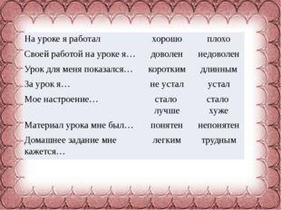 Фокина Лидия Петровна На уроке я работал хорошо плохо Своей работой на уроке