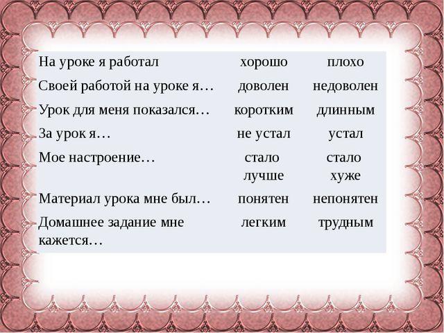 Фокина Лидия Петровна На уроке я работал хорошо плохо Своей работой на уроке...