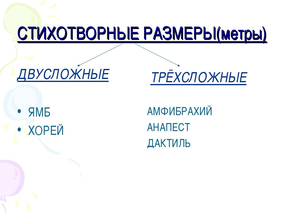 СТИХОТВОРНЫЕ РАЗМЕРЫ(метры) ДВУСЛОЖНЫЕ ЯМБ ХОРЕЙ ТРЁХСЛОЖНЫЕ АМФИБРАХИЙ АНАПЕ...